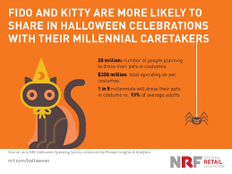 pets costumes halloween 20 million pet owners expected to spend 350 million on their pets
