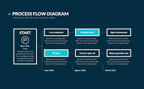 business plan powerpoint template free business proposal template