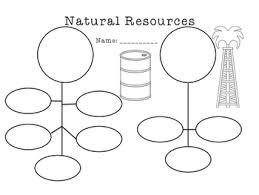 and nonrenewable energy sources worksheets u0026 printables