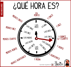 what time is it qué hora es repinned by http www basic