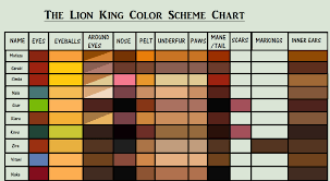 lion king color scheme chart dibstarp deviantart