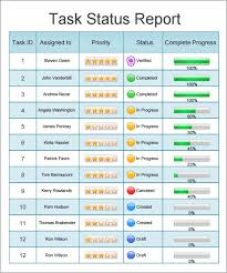 what is a report template weekly financial report template fieldstation co