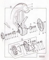 150 cc engine wiring diagram wiring diagram simonand