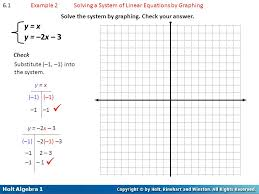 solve systems of equations by graphing 11 2 11 chapter 6 systems of equations and inequalities solve systems of equations by graphing