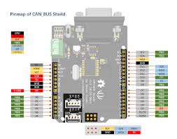 Arduino Map Can Bus Shield V1 2 Seeed Wiki