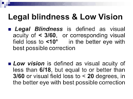 Icd 9 Code For Legal Blindness Visual Impairment And Blindness Nakhleh E Abu Yaghi M B B S