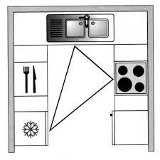 plan de cuisine en l plan de cuisine ouverte wekillodors com