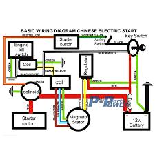 chinese 110 atv wiring diagram mill odicis showy baja 90