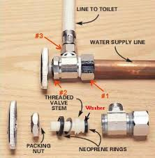 low water pressure in kitchen faucet low water pressure on kohler k 10412 kitchen faucet
