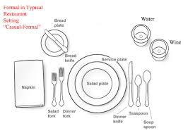 how to set a formal table setting diagram part 15 proper formal