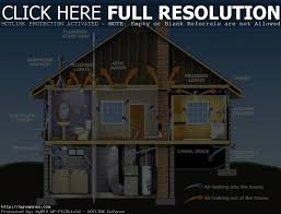 most cost efficient house plans