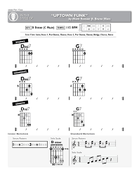 sweater weather guitar chords sweater weather guitar tabs sheets chords tablature and