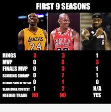 Kobe Lebron Jordan Meme - jordan kobe lebron 9 seasons in know your meme