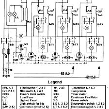 amusing wiring diagram bunn coffee maker inspiring wiring ideas
