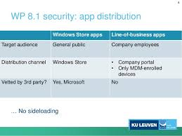 developing secure applications for windows phone