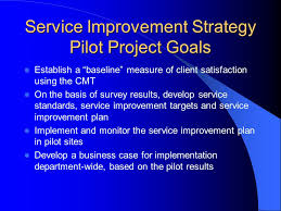 service improvement strategy at canadian heritage pilot project