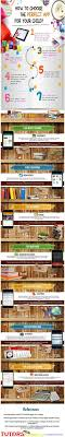 Pinterest     The world     s catalog of ideas FAMU Online