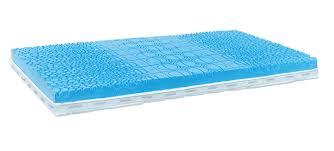 materasso wenatex il sistema letto