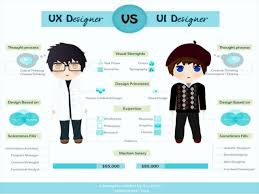 experience design webinar presentation on user experience design
