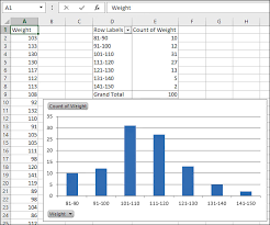 Frequency Distribution Table Understanding Frequency Distributions Statistical Analysis With