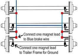 electric brakes wiring diagram efcaviation com