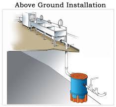 kitchen grease trap design 35 gpm trapzilla grease interceptor tz 160 drain net technologies