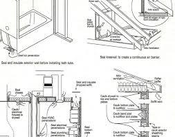 door attic access door insulation amazing attic access door heat