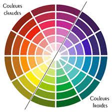 couleur chaude pour une chambre couleur froides idées décoration intérieure farik us
