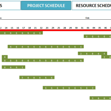 free project schedule template excel fern spreadsheet