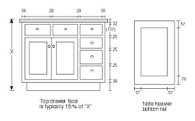 cabinet face dimensions bathroom vanity base cabinet dimensions