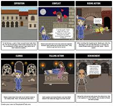This Teacher Guide For The Tragedy Of Romeo And Juliet With Awesome Romeo And Juliet Powerpoint Template