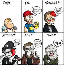 Bt Meme - age meme bt edition by brokenteapot on deviantart