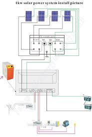 1000 watt solar panel system for small homes pv solar panel
