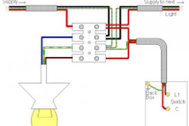 Wiring Outdoor Flood Lights - flood light wiring diagram uk 4k wallpapers