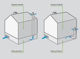 grille aeration chambre comment ventiler une cave leroy merlin