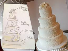 design a cake about my cakes wedding cakes