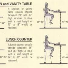 Vanity Dimensions Standard Bath Vanity Bench Correct Bar Stool Height Standard Bar Height Bar