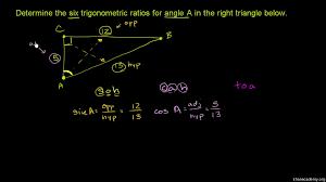 reciprocal trig ratios article khan academy