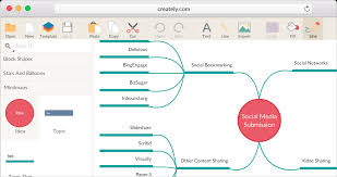 Blank Concept Map Template by Mind Mapping Software Create Mind Maps Online Creately