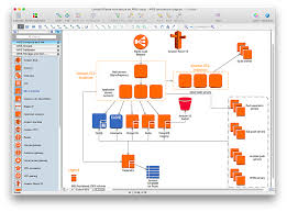 aws architecture diagrams aws simple icons for architecture