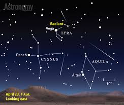 lyrid meteor shower how to view the lyrid meteor shower this week