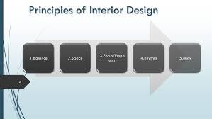 Learn Interior Design Basics Principles Of Interior Design 4 638 Jpg Cb U003d1429951722