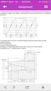 bar joist span tables estimate the steel joist and beams in the followin chegg com