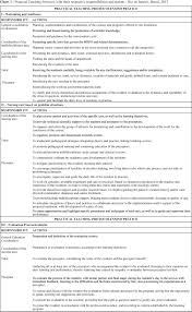 problematizing the multidisciplinary residency in oncology a