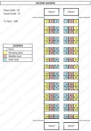 seat map seat map of second seating 2s indian railways reservation