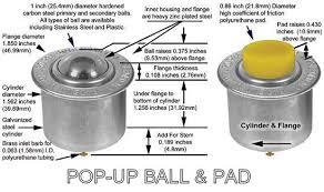 roller ball table top rdm transfer tables