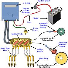 zig x7 wiring diagram diagram wiring diagrams for diy car repairs