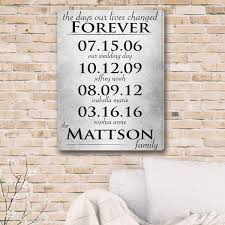 2nd anniversary gift 2nd anniversary gift ideas for your