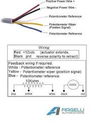 feedback rod linear actuators