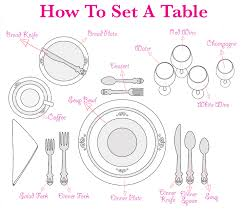how do you set a table properly 53 proper dinner table setting table settings formal table